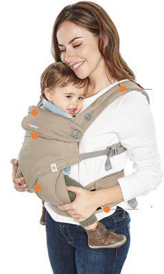 Porte Bébé à Partir De Quel âge Lutiliser