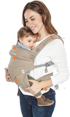 porte-bébé-physiologique-ergobaby